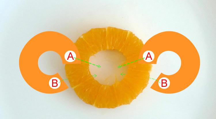 Orange art, Orange chain, chain orange together step 4