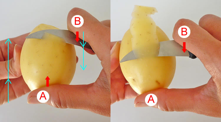 How to use a paring knife, 8 ways to use paring knives in food decoration, peeling skin in a straight direction example 1