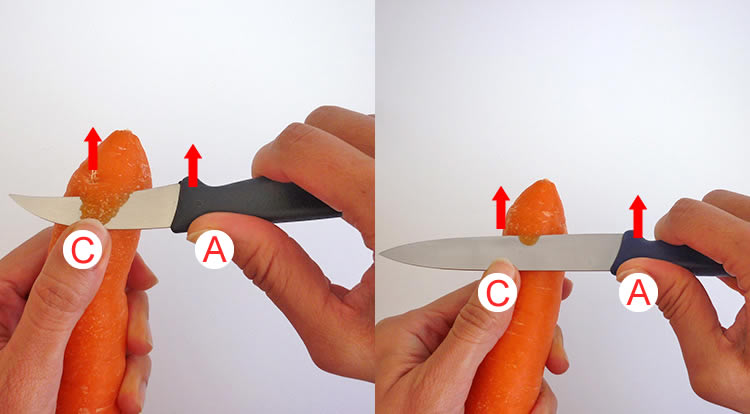How to use a paring knife, 8 ways to use paring knives in food decoration, trim a sharp shape example 1