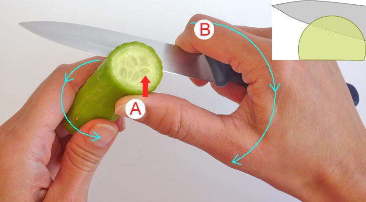 How to use a paring knife, 8 ways to use paring knives in food decoration, cut a small object on hands with straight blade of a paring knife