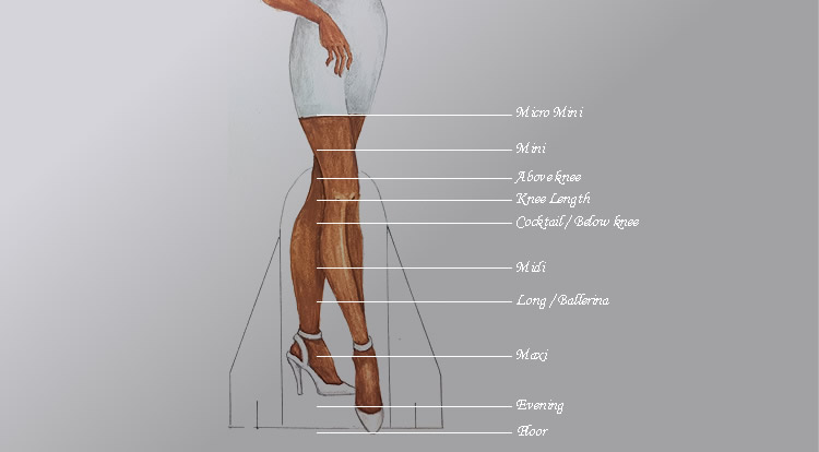 How to handcraft a floral lace dress - skirt length guide, How to measure different skirt length